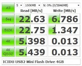 ICIDU Minidisk.jpg