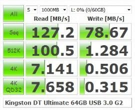 Kingston DT Ultimate USB 3.0.jpg