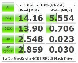 19339d1307172038-vergelijkingstest-usb-2-usb-3-sticks-lacie-moskeyto.jpg