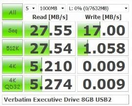 19326d1307175531-vergelijkingstest-usb-2-usb-3-sticks-verbatim-executive-drive.jpg