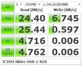 19307d1307182565-vergelijkingstest-usb-2-usb-3-sticks-icidu-slider-270-x-214-.jpg